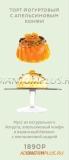 yogurt_apelsin